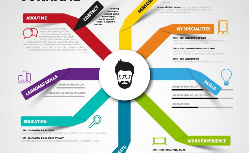 Crear un CV atractivo sin saber diseño